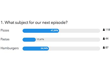 website-polls